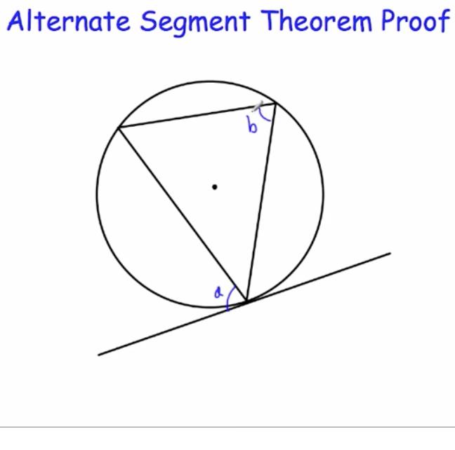 Alternate Segment Theorem – Proof Video