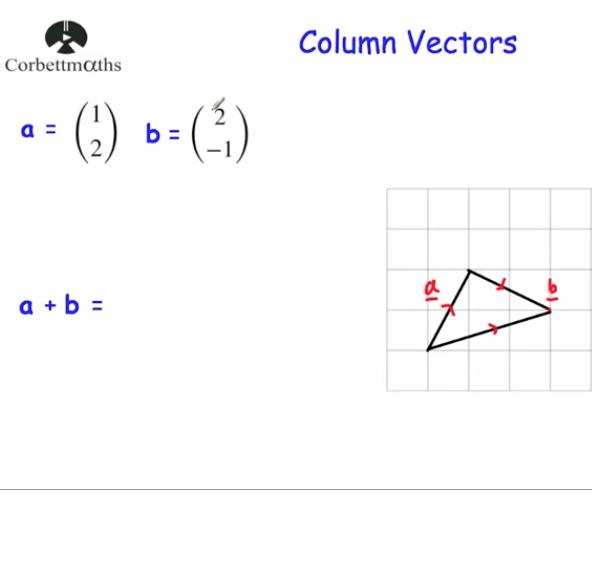 Column Vectors Video