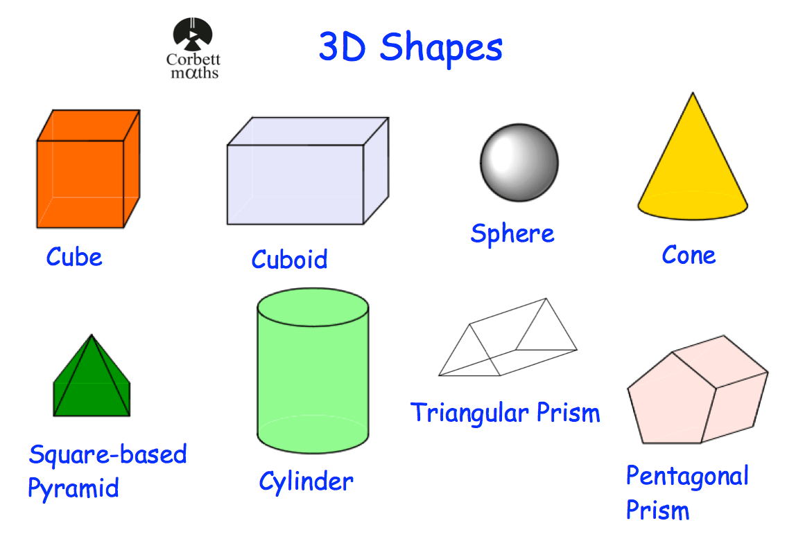 Names Of 3d Shapes