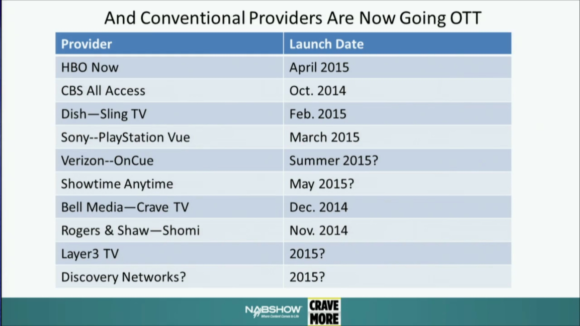 1 4 million U S TV homes Cut the Cord in 2014 bringing the