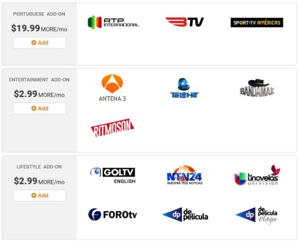Fubo TV: Giving Cord Cutters Ultimate Access to Soccer - Cord