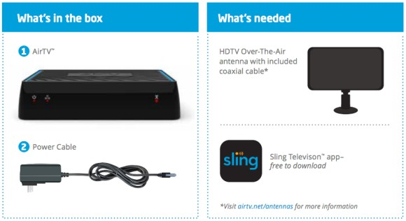 Sling TV is About to Add All of Your Local Stations With