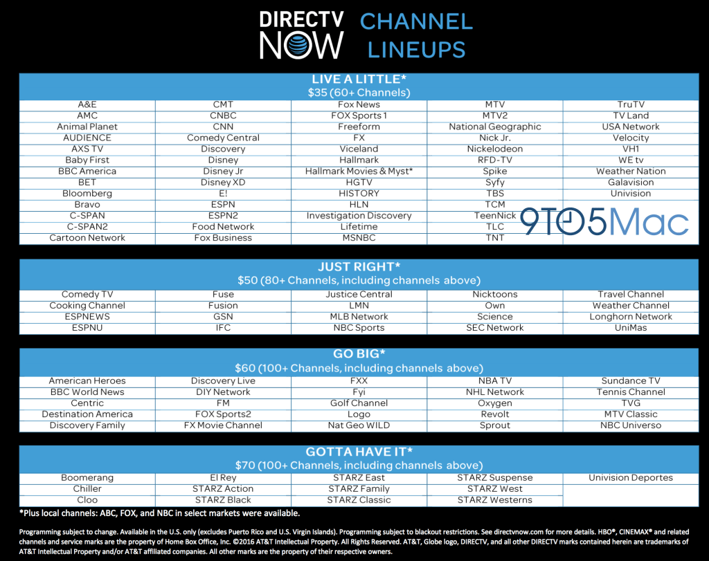Baby Tv Channel Price