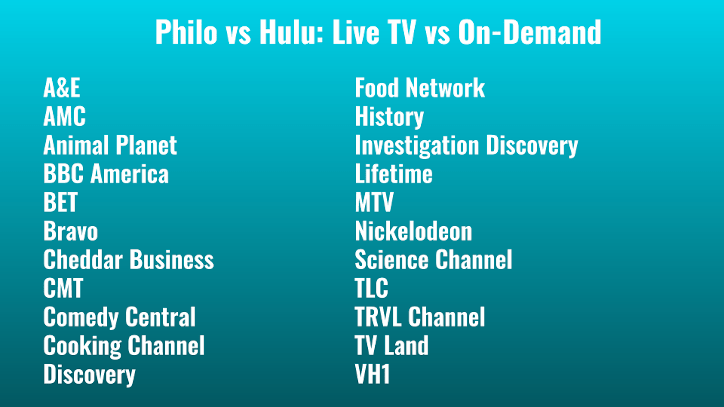 philo-tv-review