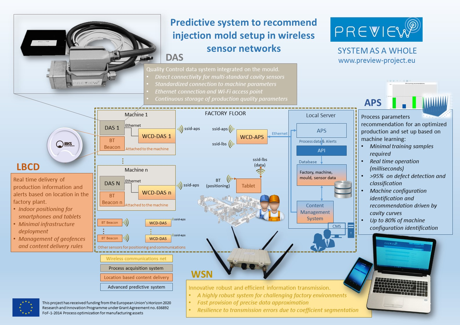 block diagram reduction examples and solutions lutron maestro wiring periodic reporting for period 2 preview predictive