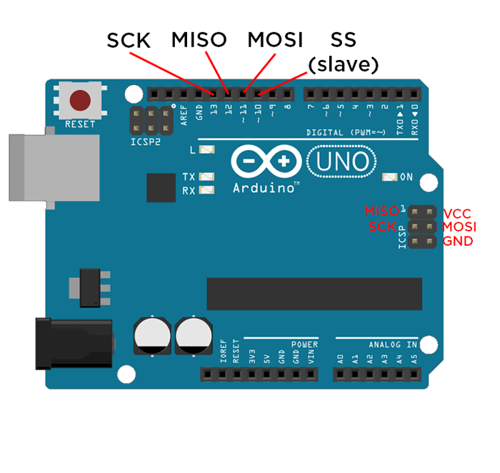 Arduino Xbee Pinout Arduino Find A Guide With Wiring Diagram Images