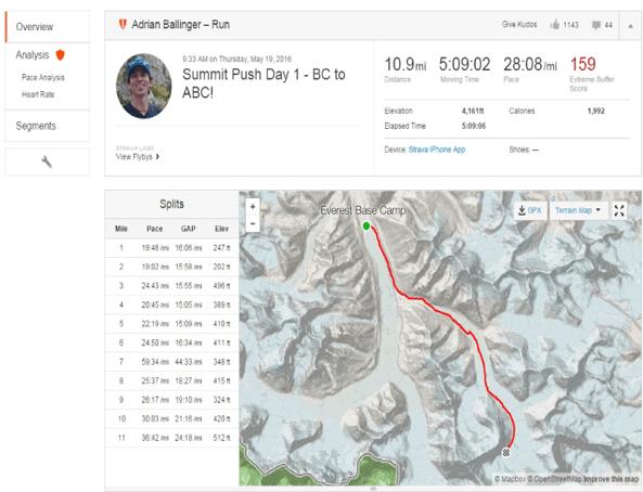 Strava and Alpinist Adrian Ballinger Lead SXSW® Panel on