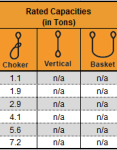 Sliding choker wire rope sling capacity chart also slings cable rh coreslings