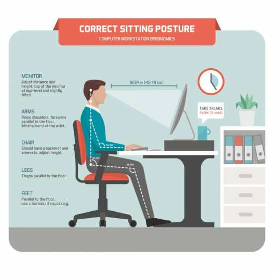 ergonomics for software developer