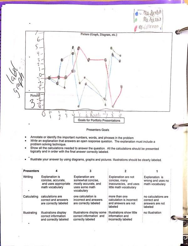 Portfolio 3 Transitioning Common Core