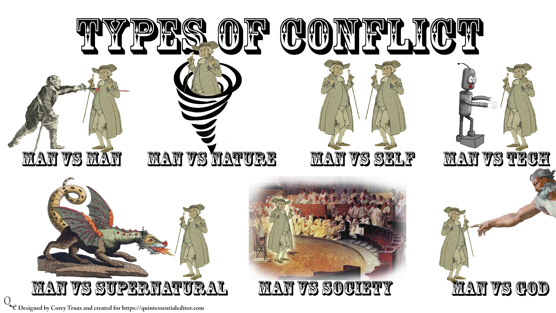 Basic Types Of Conflict Corey D Truax