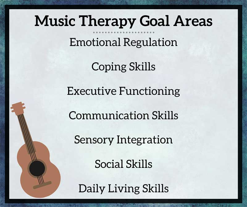 #4-Music-Therapy-Goal-Areas-opt