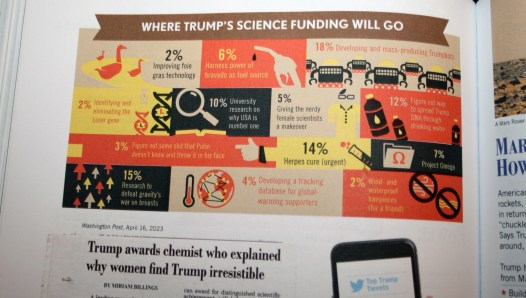 science_inforgraphic_trumps_america_layout_2