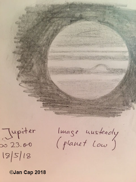 Sketch of Jupiter