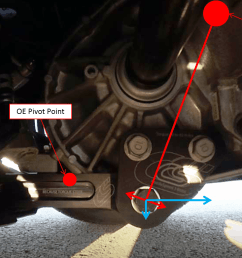 from the oe location to a location closer the engine pivot point note the length of the blue arrows as it will be different in the following diagram  [ 1426 x 781 Pixel ]
