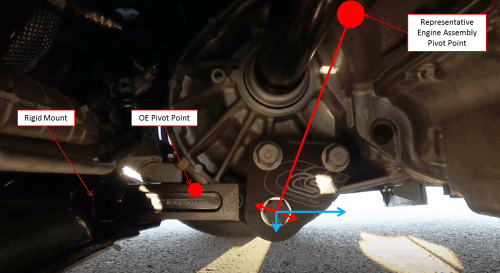 small resolution of  from the oe location to a location closer the engine pivot point note the length of the blue arrows as it will be different in the following diagram