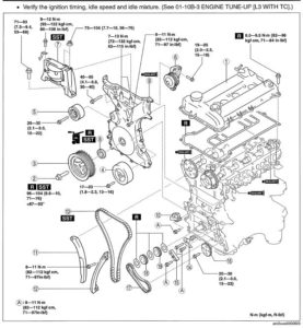 2005 Dodge Caliber Belt Diagram 2005 Dodge Sprinter Belt