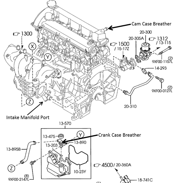 2005 Mazda Tribute Wiring Diagram