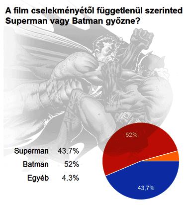 batman-vs-superman-ki-gyozne
