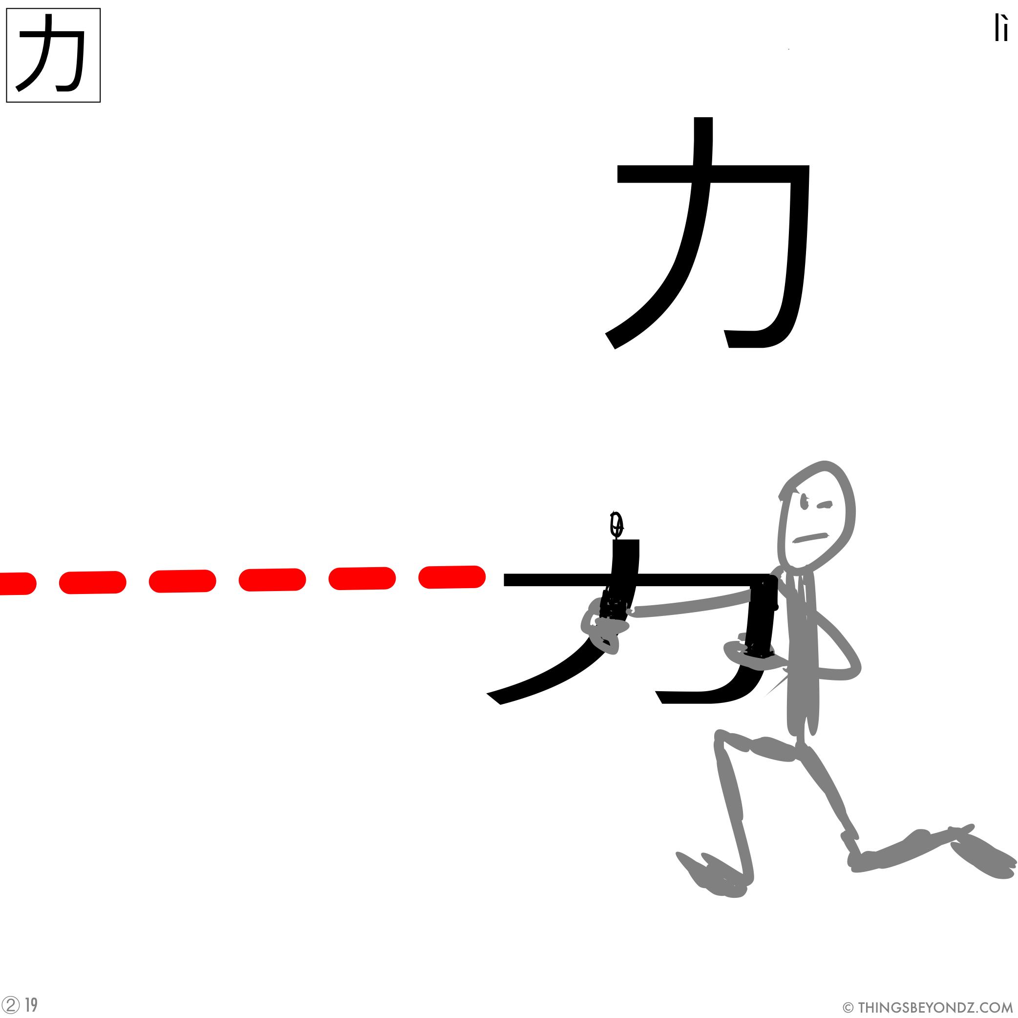 Kangxi Radical 19: 力 lì Power