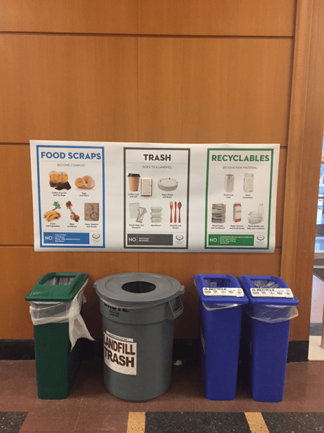 Pre-intervention signs (notice the generic items, unilingual signs; colors do not match bin color)