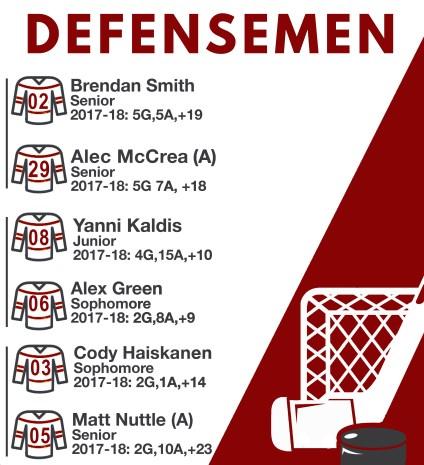 defensemen