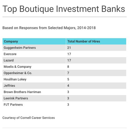Top_Boutique_IB