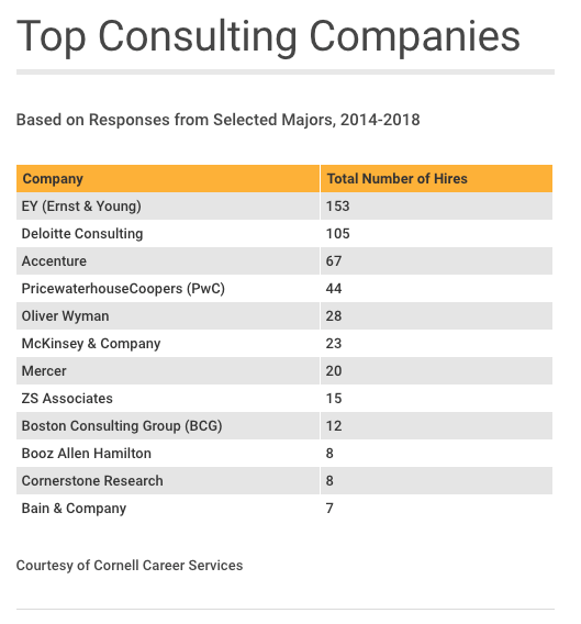 Top_Consulting