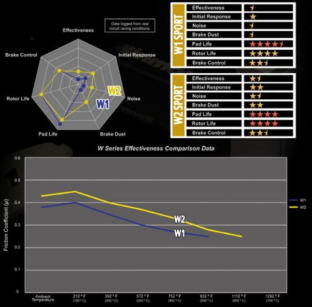 Winmax charts_w1_w2