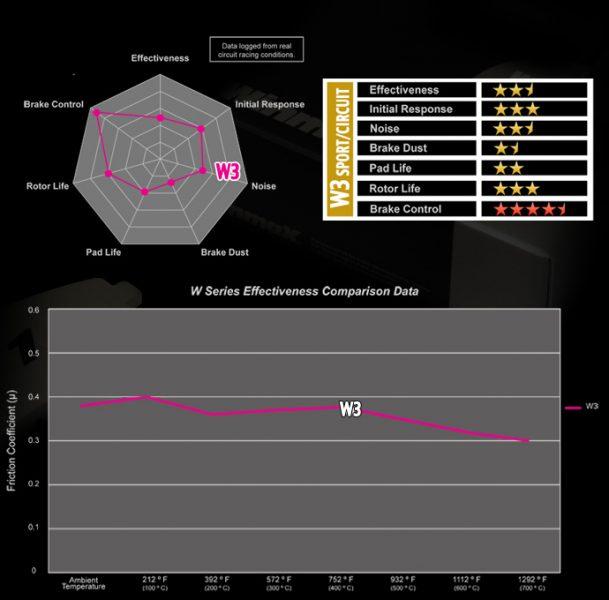 Winmax charts_w3
