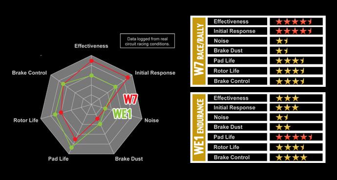 Winmax charts_w7