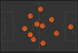 LA Seattle formation