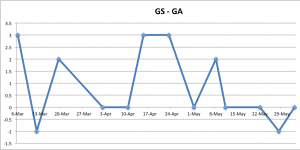 GS-GA 2106