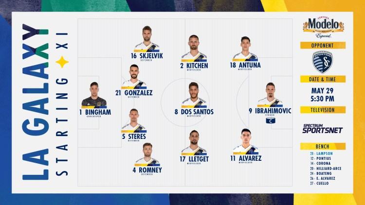 LA Galaxy Lineup vs Sporting KC on May 29, 2019