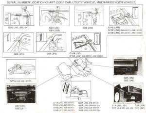 Yamaha G16 Golf Cart Parts Diagram | Car Interior Design
