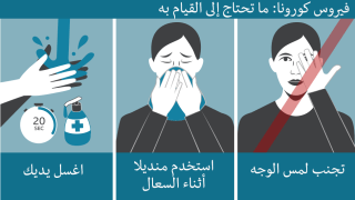 فيروس كورونا: ما هي أعراض الإصابة به وكيف تقي نفسك منه؟
