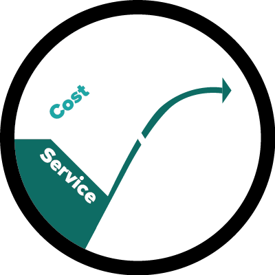 Enhance Service Decrease Costs