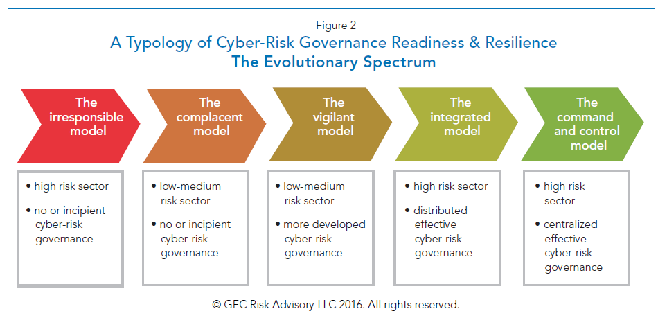 executive chairman vs ceo espresso leather chair a strategic cyber-roadmap for the board