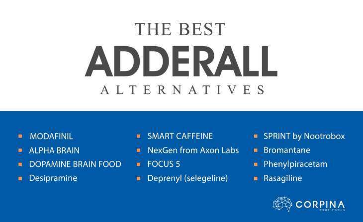 what are the top natural alternatives to adderall on the market