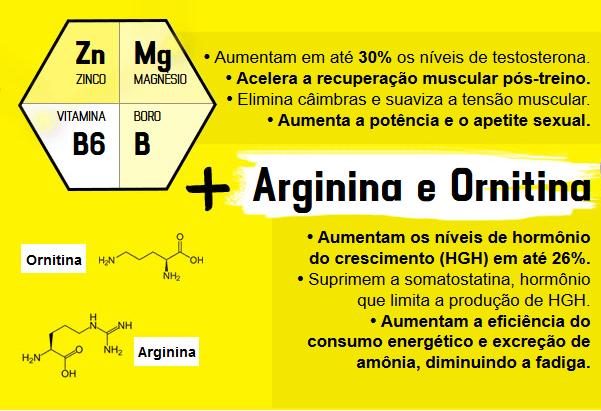 somatodrol formula suplemento