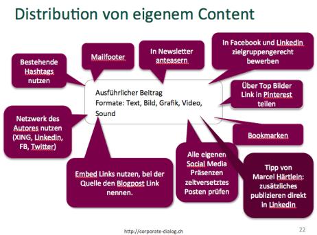 Distribution von eigenem Content