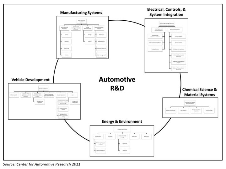 hyundai motors supply chain management Abstract preview 1 work in progress paper flexibility in supply chain management abstract literature describes several developments in supply chain management.