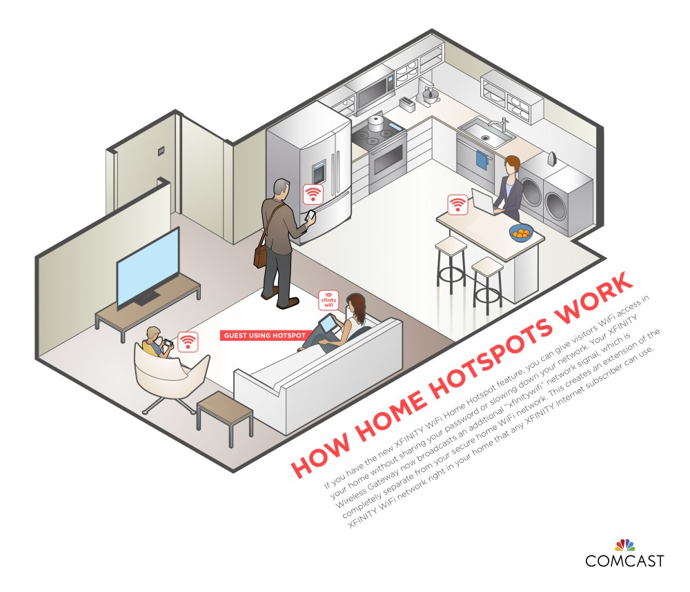 medium resolution of hotspots explained