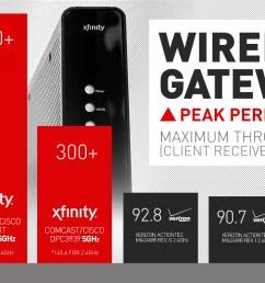 comcast wireles diagram [ 1385 x 768 Pixel ]