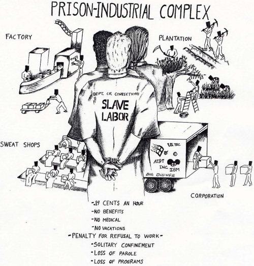 Prison for Profit: CCA, GEO et al Put Revenues Ahead of