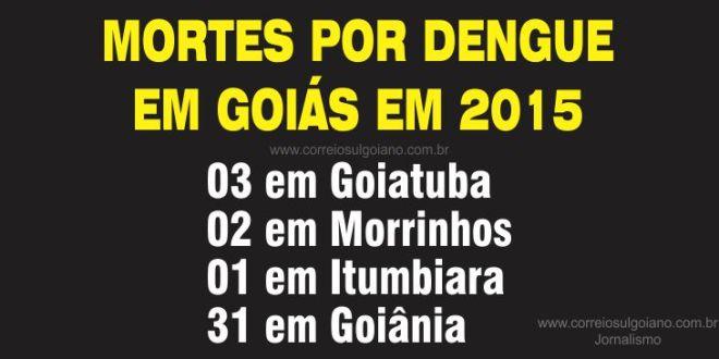 DENGUE: 02 mortes em Morrinhos! Goiás é o estado com maior incidência de dengue no Brasil em 2015