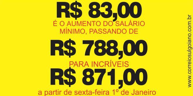 Salário mínimo deve ser reajustado em apenas 83 reais após ano de superinflação