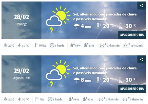 Dados do site www.tempoagora.com.br
