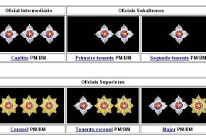 Polícia Militar divulga relação dos policiais que foram promovidos em julho de 2018. Acesse lista aqui