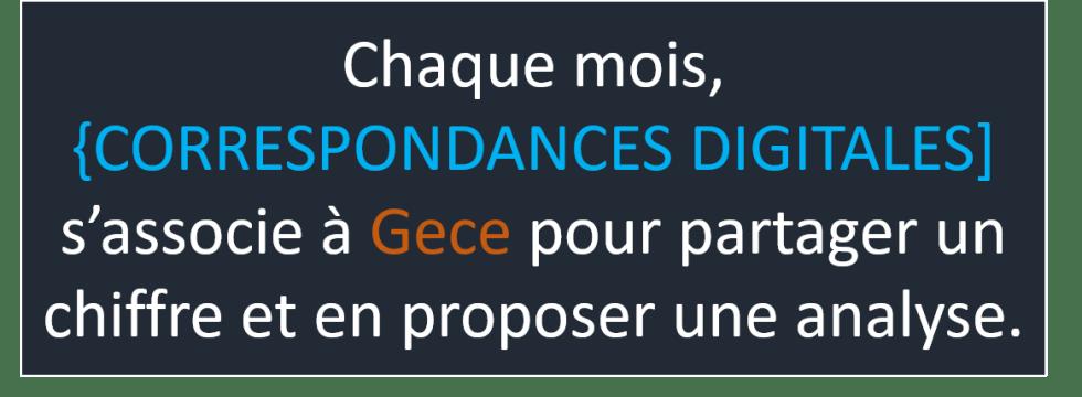 {LE CHIFFRE DU MOIS] 81% des Français ont été touchés par la fermeture des lieux culturels.